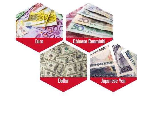 currencies trading